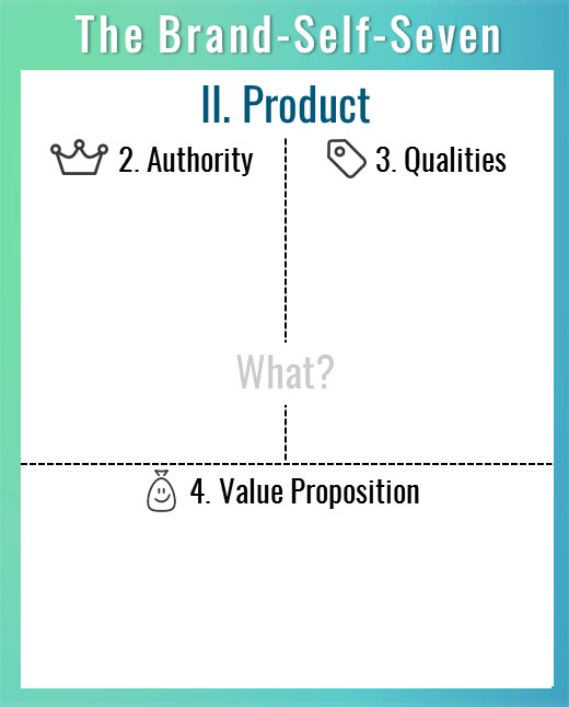The Brand-Self-Seven: Block II: Product