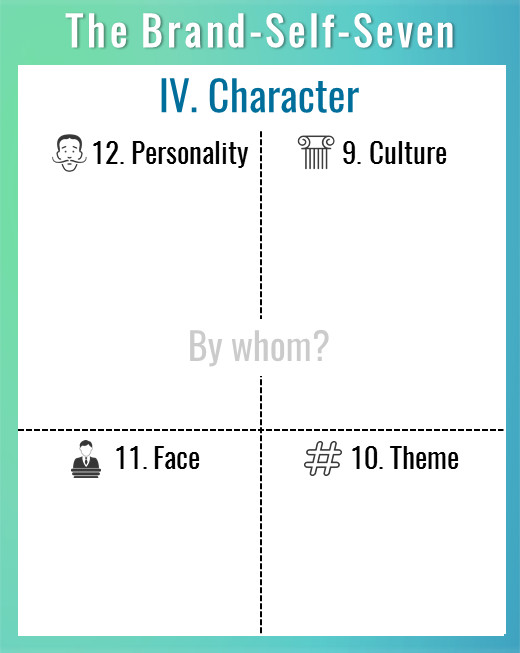 The Brand-Self-Seven: Block IV: Brand Character