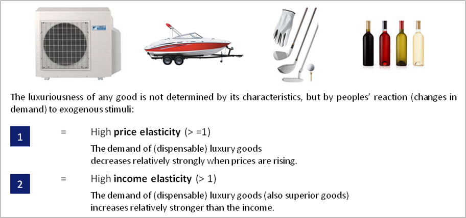 demand elasticity of luxury automobiles 2 essay Senior essay in the department of  a luxury car is still just a mode  since luxury goods are characterized by a high income elasticity of demand, .